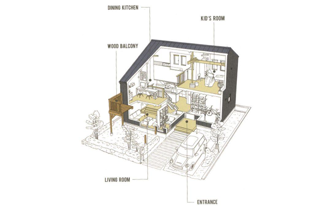 スキップフロアのb-craftの建物断面図
