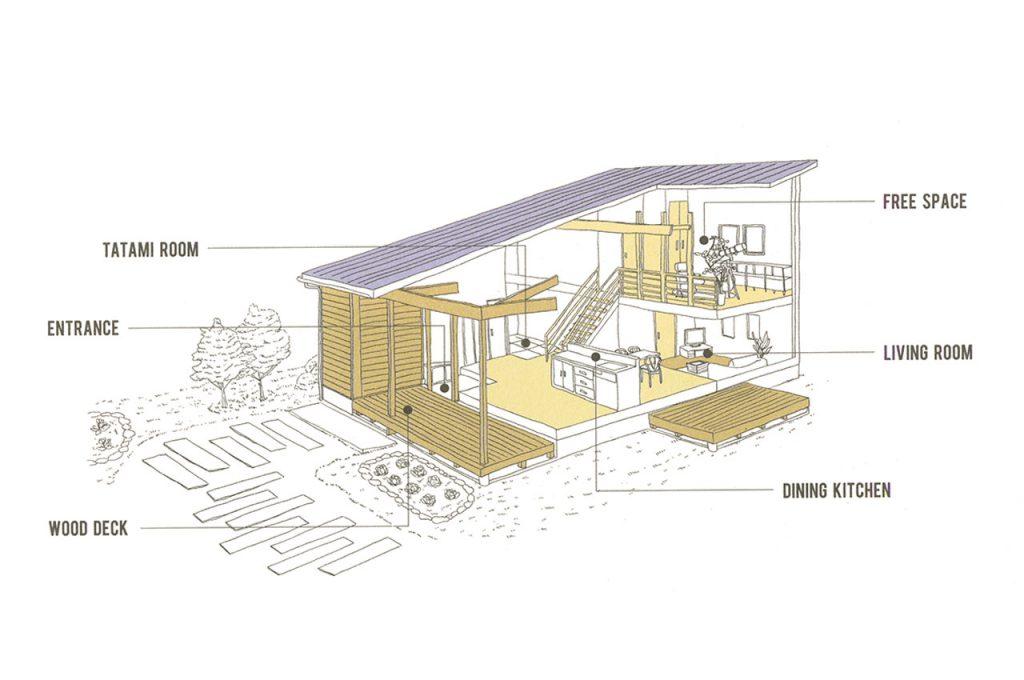 スキップフロアのcampの建物断面図