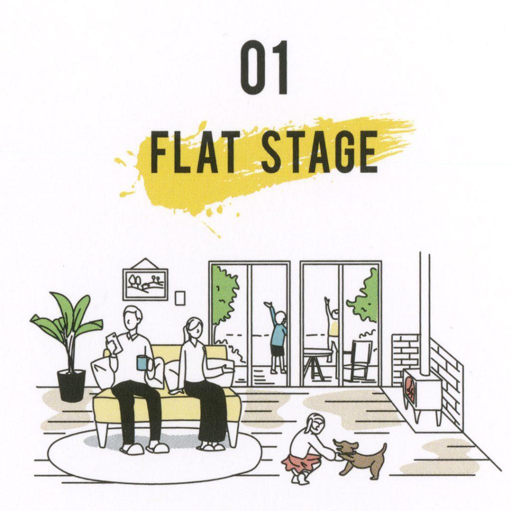 flatシリーズ平屋のメリットの説明