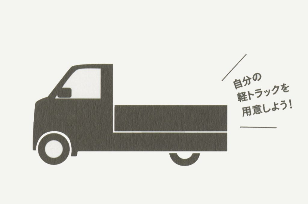 58truckの説明